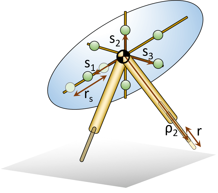 The Reaction Mass Biped - A Variable-Inertia Biped Model with Proof-Mass Actuators